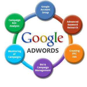 edenseo_google_advertising